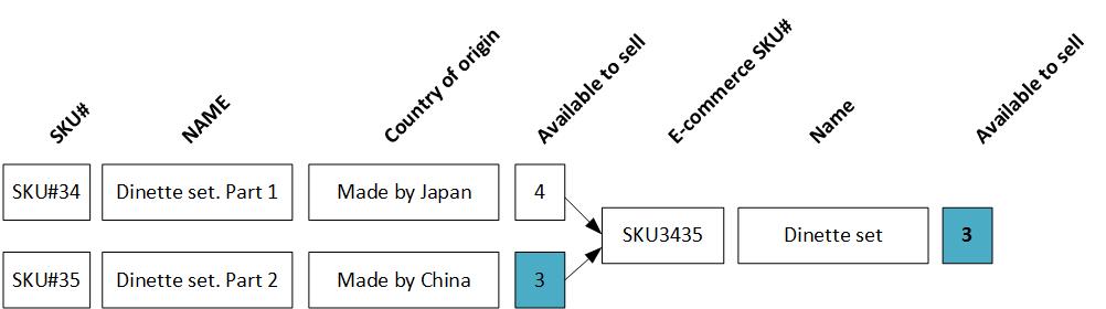 stockdiagrams6