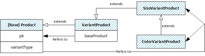 product-variants1