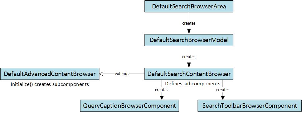 cockpit-browser-area1.png