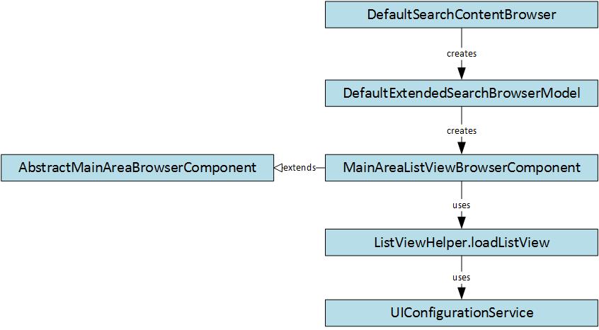 cockpit-browser-area2.png