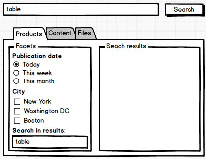 Facet Search: The Most Comprehensive Guide  Best Practices